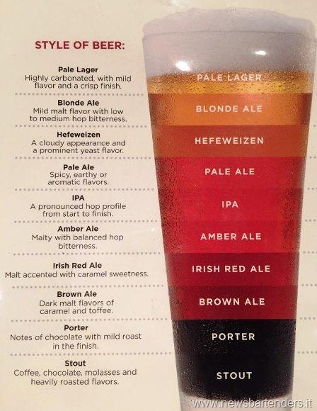 Birra i colori