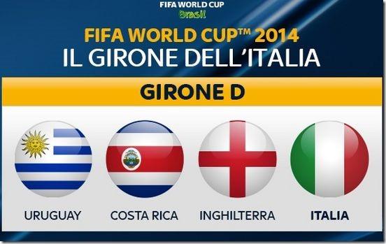Calcio Brasile girone Italia