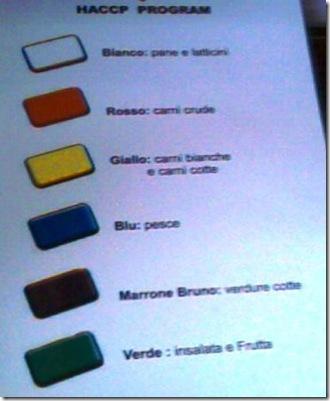HCCP Colori taglieri
